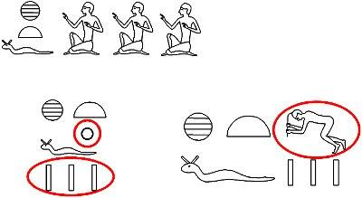 Hieroglyphen Kunst Und Magie